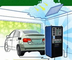 All About Solar Powered Generator Tricks