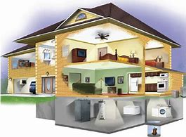home Whole House Generator Reviews