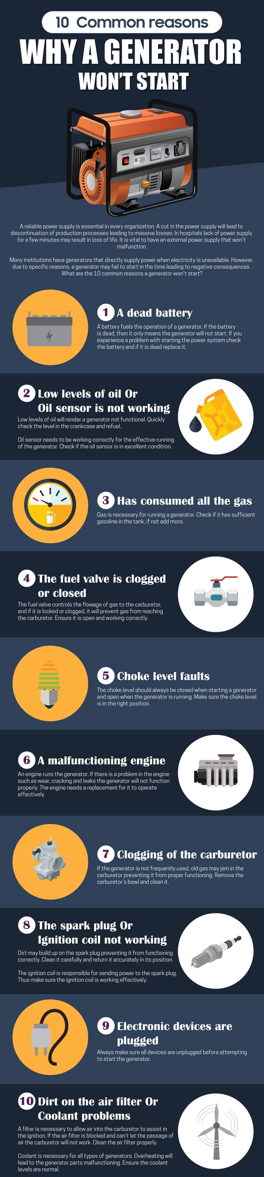 generators Problems infographic