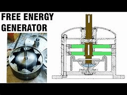How To Generate Electricity At Home For Free Generators Zone