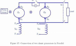 Connecting Two Generators
