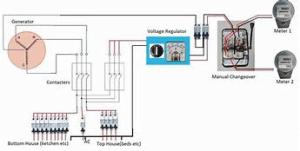 Two Generators In Parallel