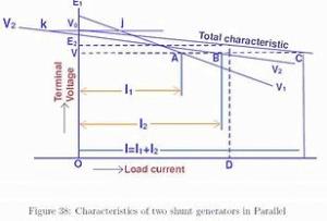 Generators In Parallel (Tips)