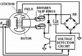 An Overview of Voltage Regulators for Generators
