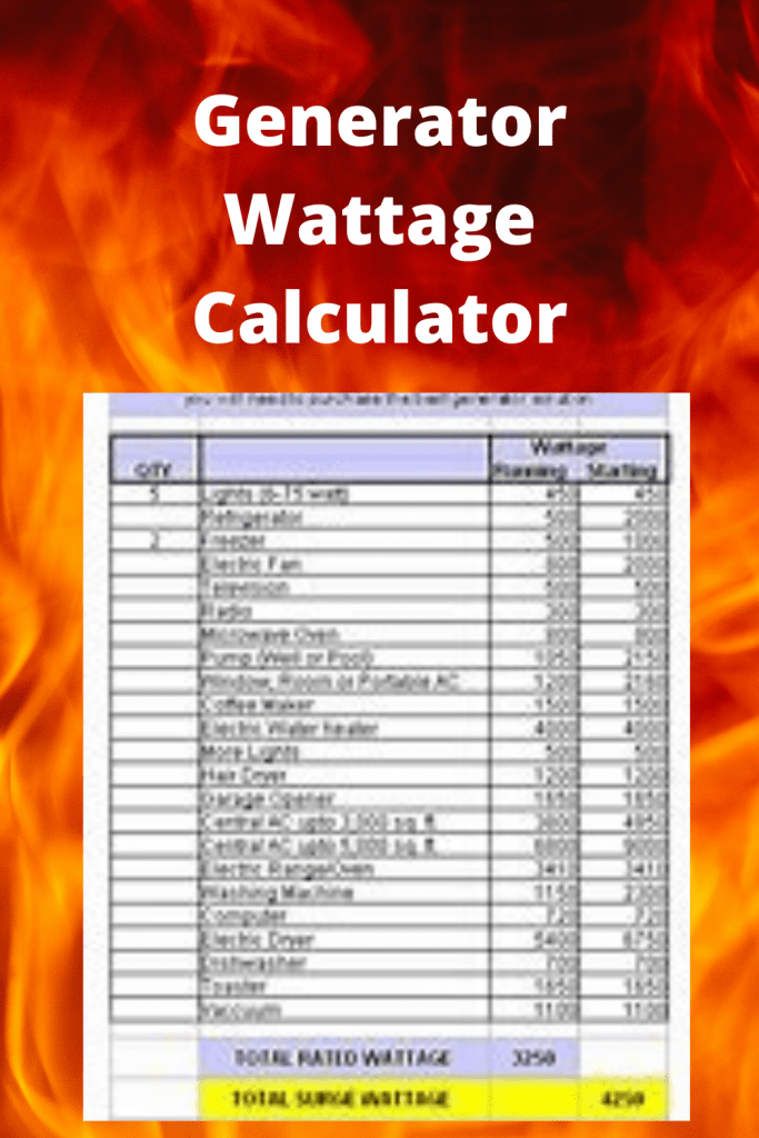 Generator Wattage Calculator chart