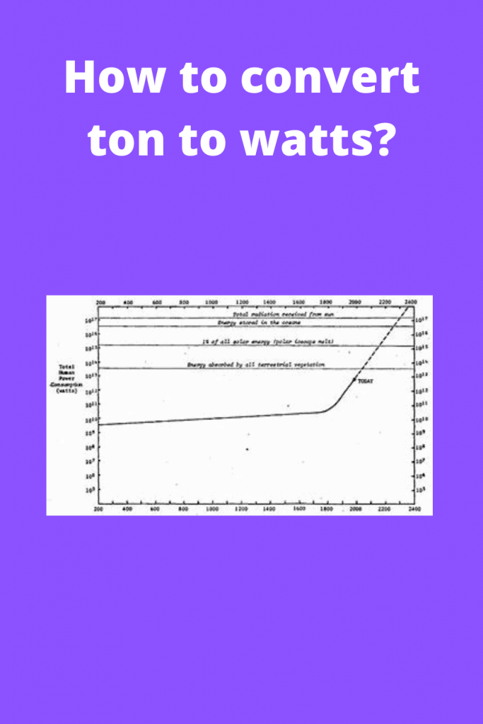 How to convert ton to watts