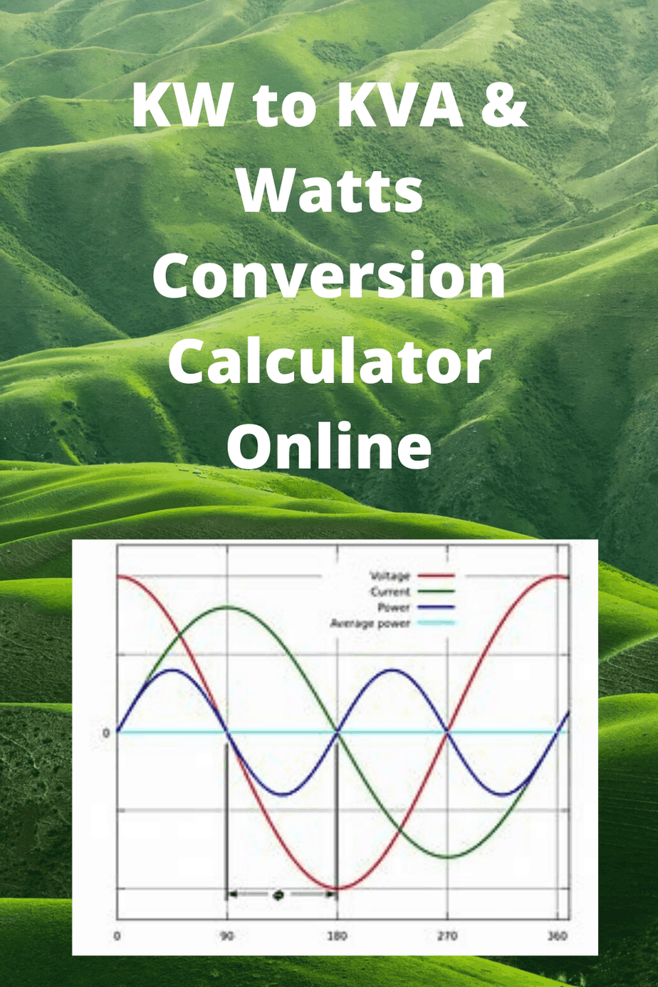 KW to KVA & Watts Conversion Calculator Online
