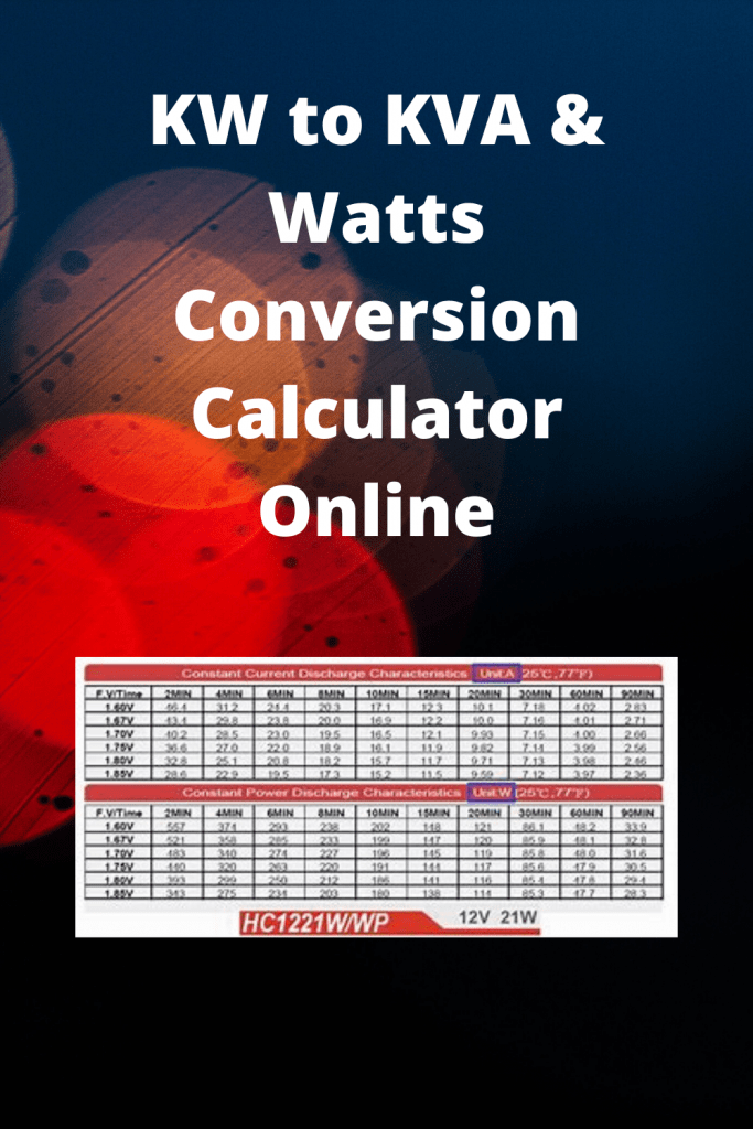 KW to KVA & Watts Conversion Calculator Online Tips